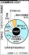 Asahi_20120202